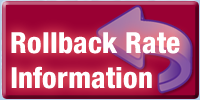 Rollback Rate Information